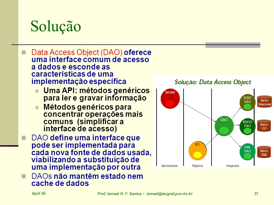 Solução Data Access Object (DAO) oferece uma interface comum de acesso a dados e esconde as características de uma implementação específica.