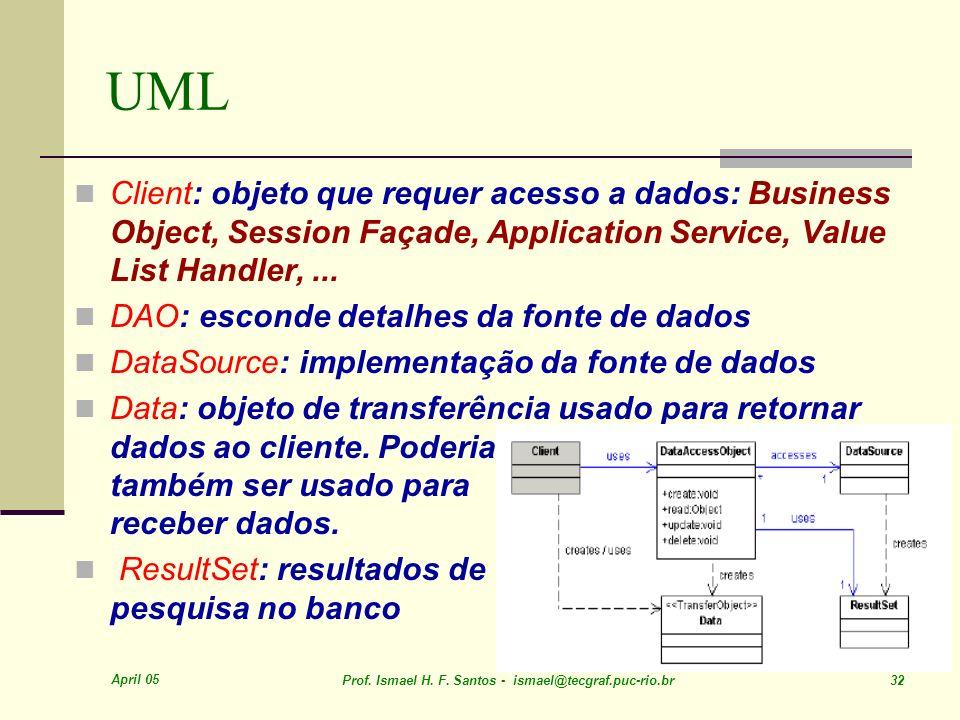 UML Client: objeto que requer acesso a dados: Business Object, Session Façade, Application Service, Value List Handler, ...