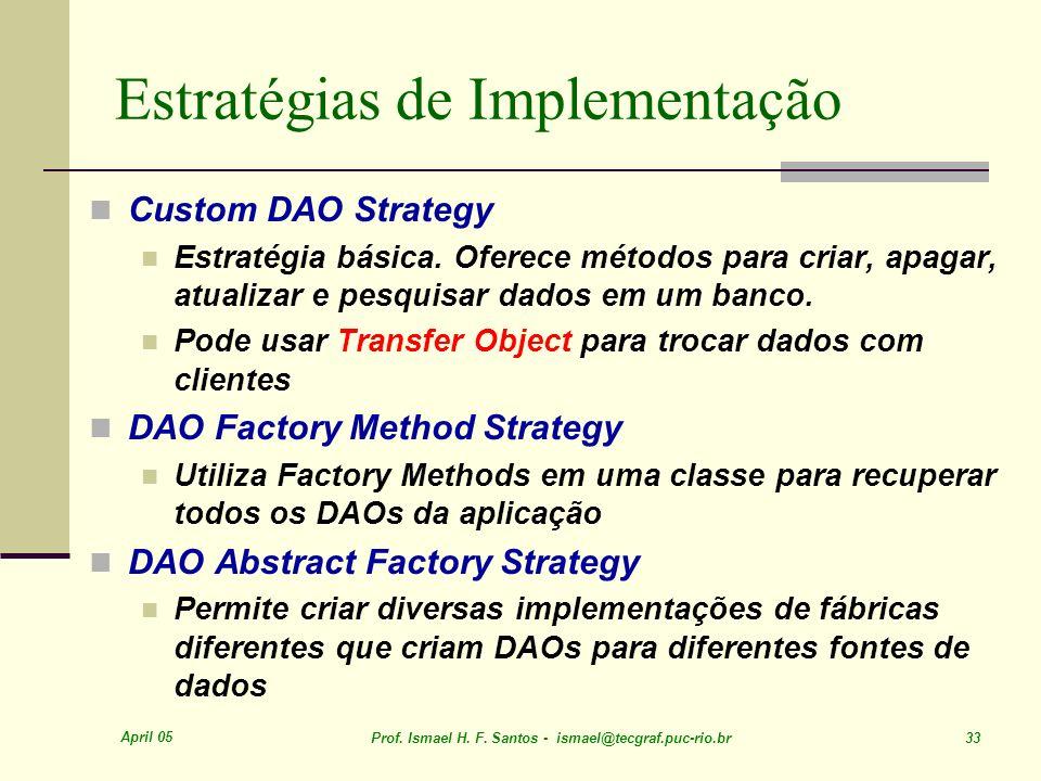 Estratégias de Implementação