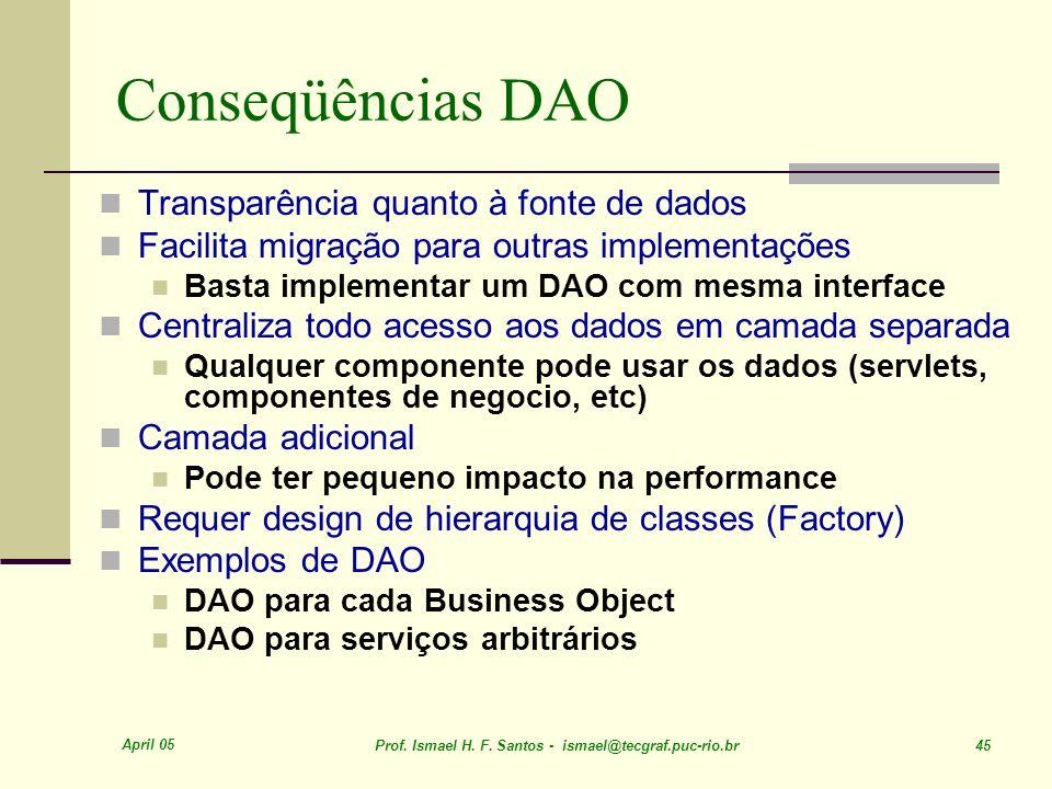 Conseqüências DAO Transparência quanto à fonte de dados