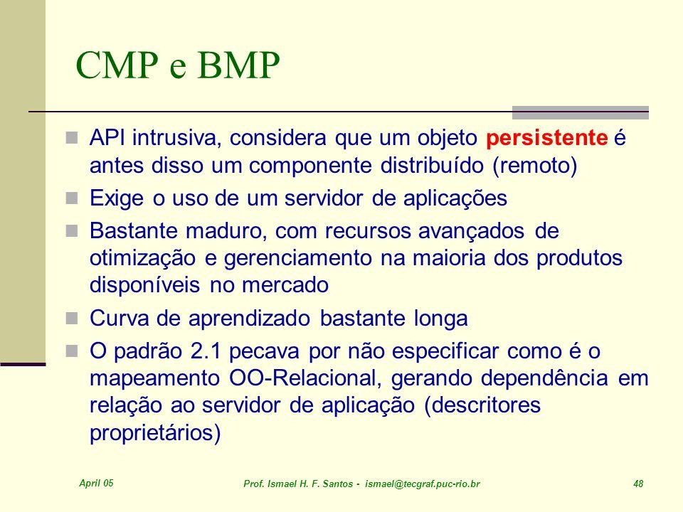 CMP e BMP API intrusiva, considera que um objeto persistente é antes disso um componente distribuído (remoto)