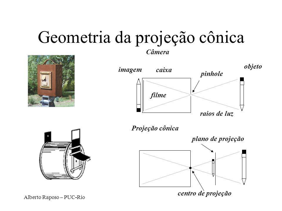 Geometria da projeção cônica