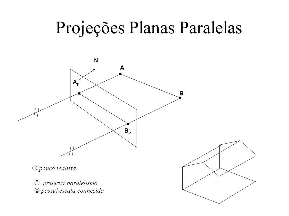 Projeções Planas Paralelas