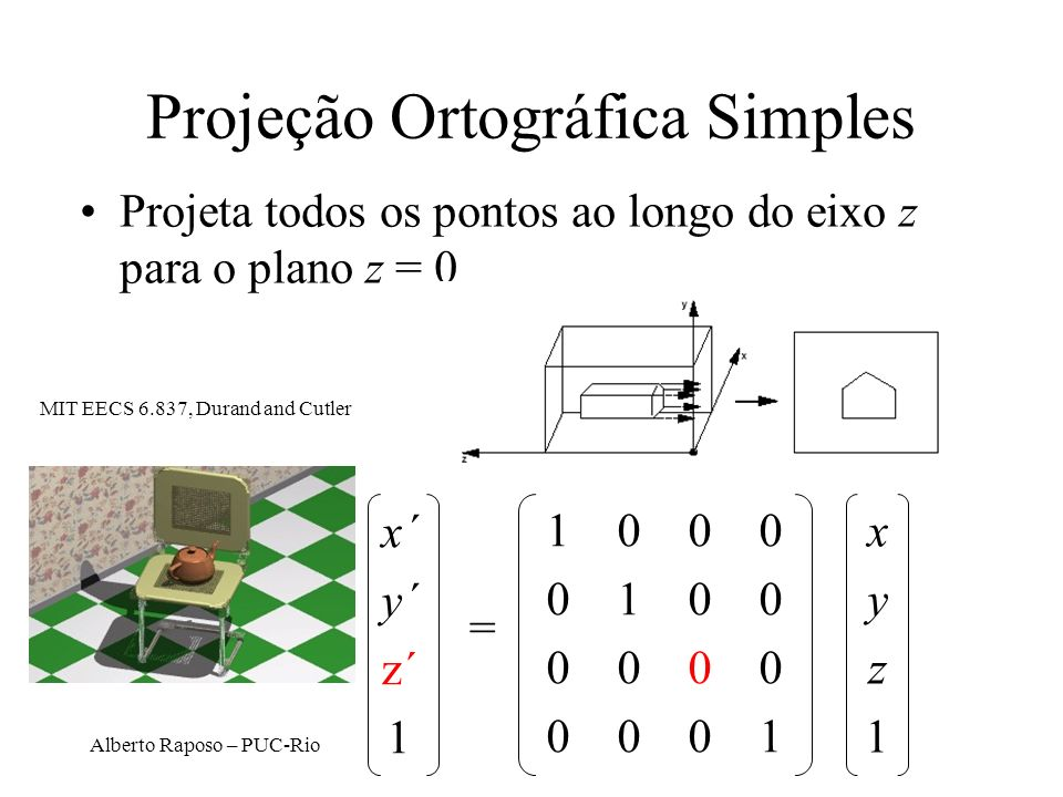 Projeção Ortográfica Simples