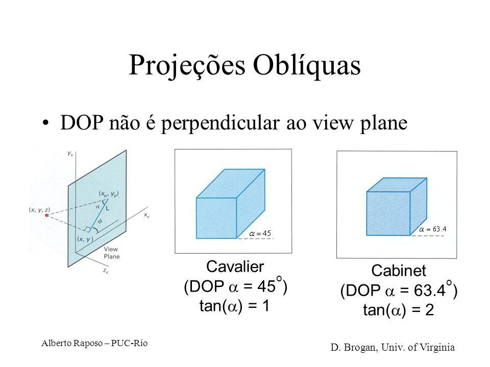 Projeções Oblíquas DOP não é perpendicular ao view plane Cavalier