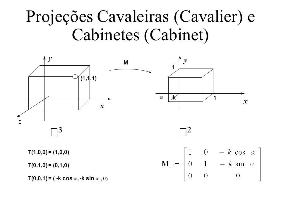 Projeções Cavaleiras (Cavalier) e Cabinetes (Cabinet)