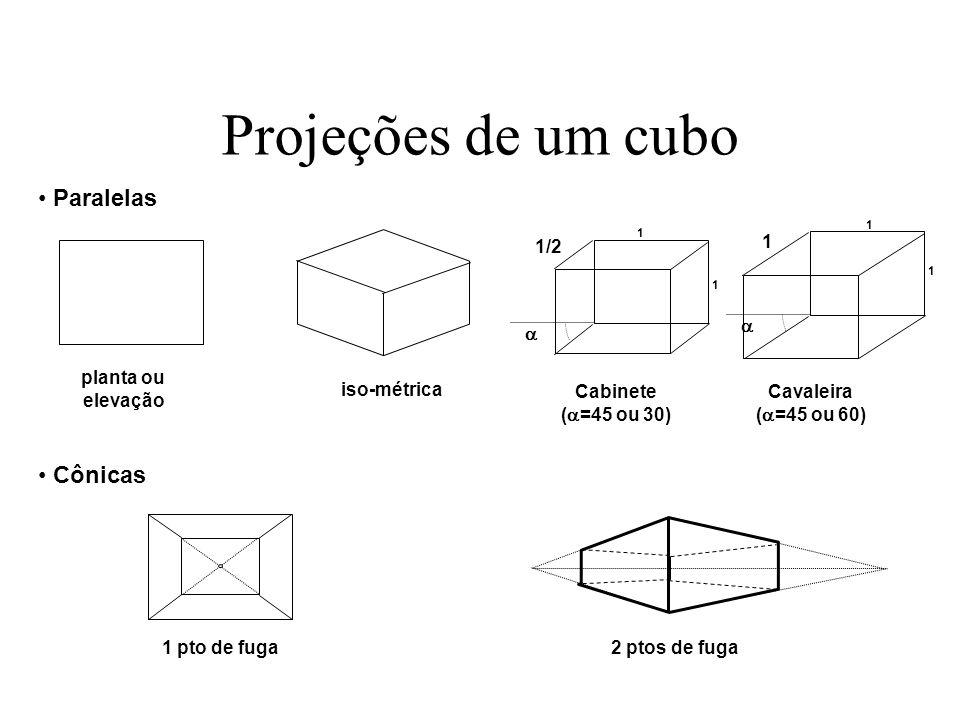Projeções de um cubo Paralelas Cônicas a 1/2 a 1 planta ou elevação