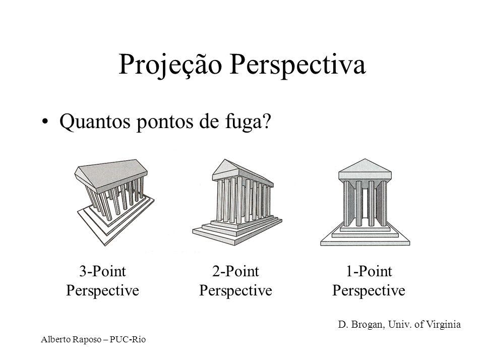 Projeção Perspectiva Quantos pontos de fuga 3-Point Perspective