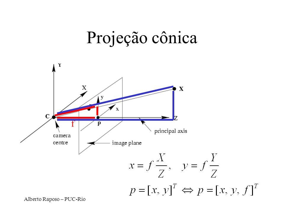 Projeção cônica f Alberto Raposo – PUC-Rio