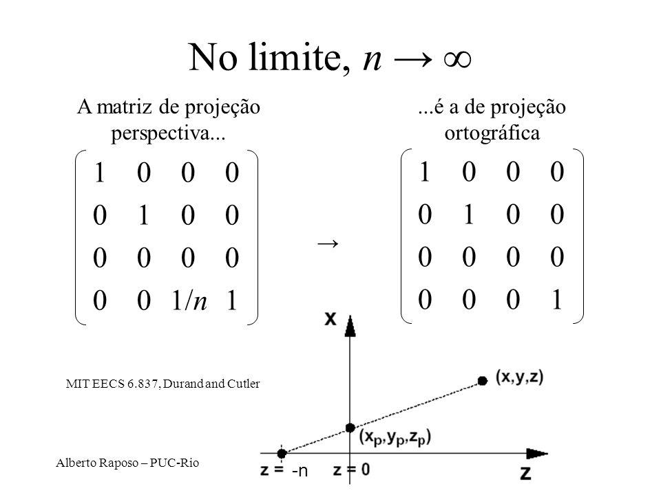 No limite, n → ∞ 1 1 1/n 1 1 1 1 A matriz de projeção perspectiva...