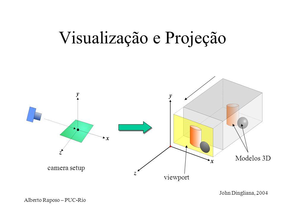 Visualização e Projeção