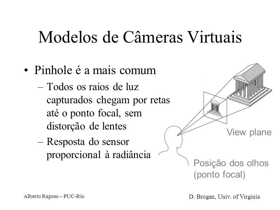 Modelos de Câmeras Virtuais