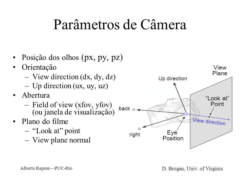 Parâmetros de Câmera Posição dos olhos (px, py, pz) Orientação