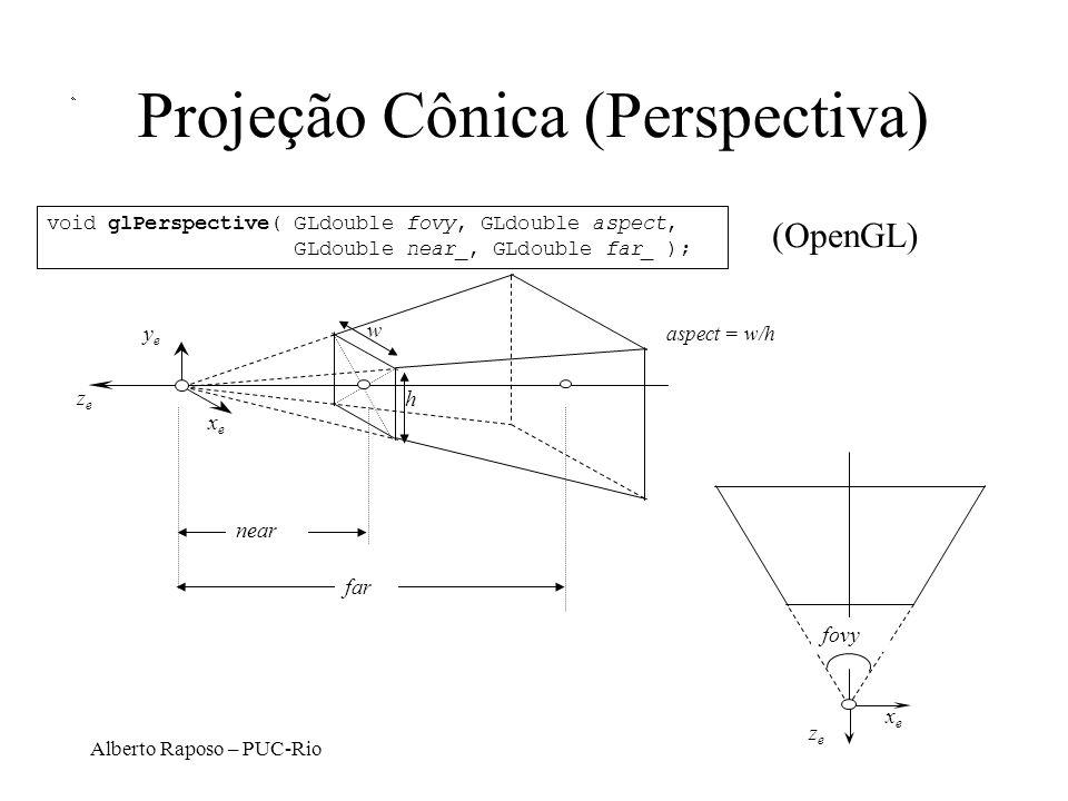 Projeção Cônica (Perspectiva)