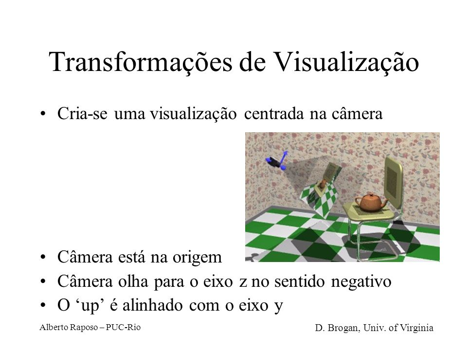 Transformações de Visualização