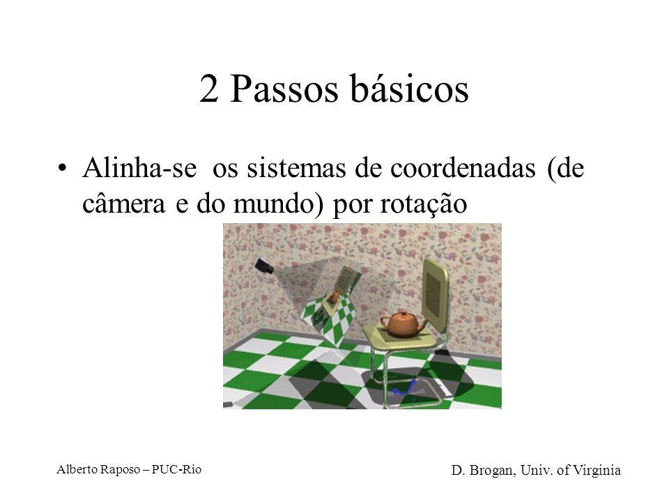 2 Passos básicos Alinha-se os sistemas de coordenadas (de câmera e do mundo) por rotação. Alberto Raposo – PUC-Rio.