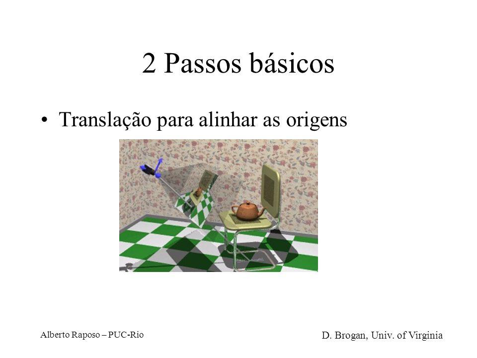 2 Passos básicos Translação para alinhar as origens