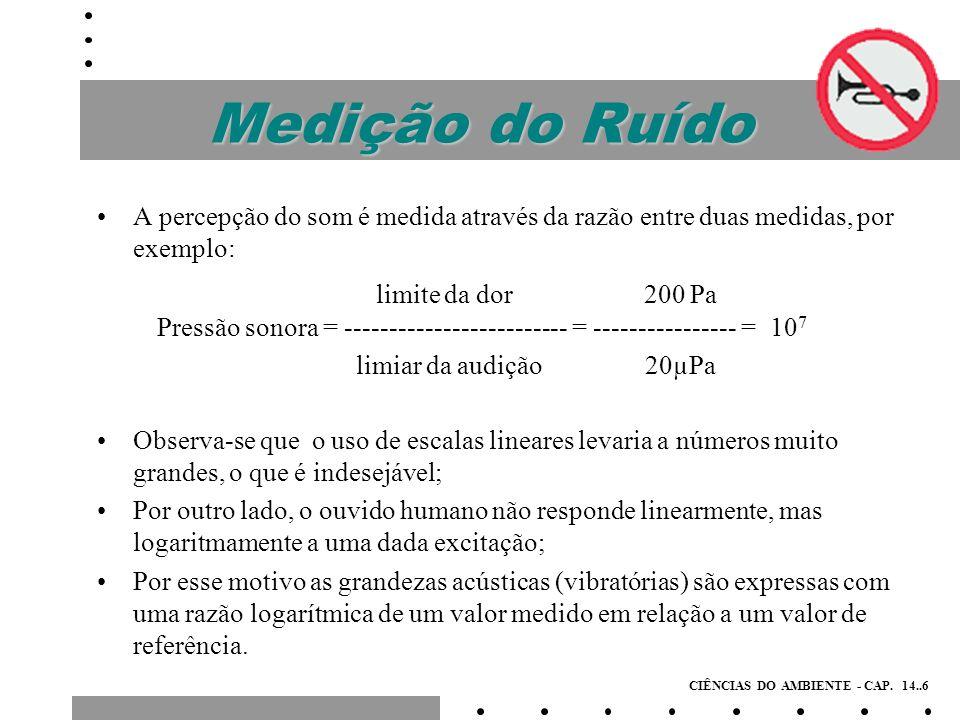 Medição do Ruído A percepção do som é medida através da razão entre duas medidas, por exemplo: