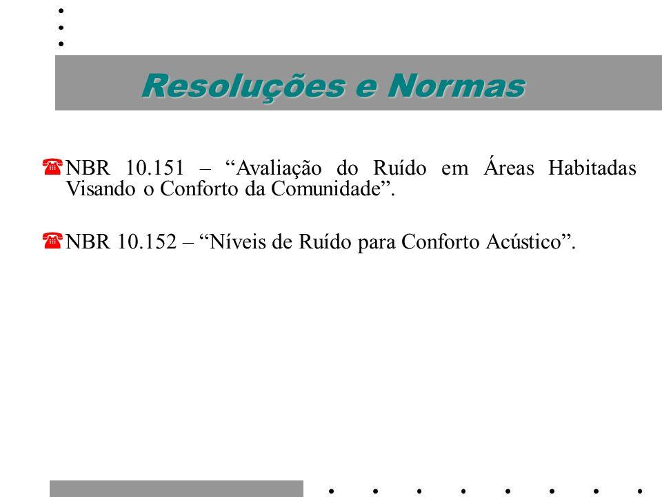 Resoluções e NormasNBR 10.151 – Avaliação do Ruído em Áreas Habitadas Visando o Conforto da Comunidade .