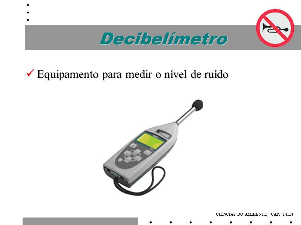 Decibelímetro Equipamento para medir o nível de ruído