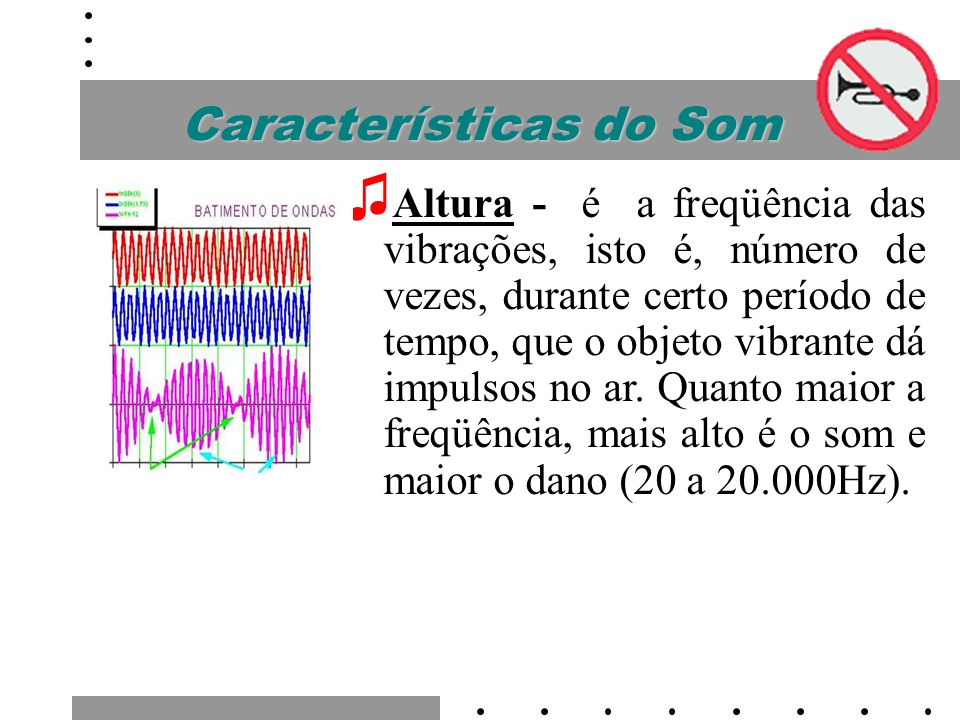 Características do Som