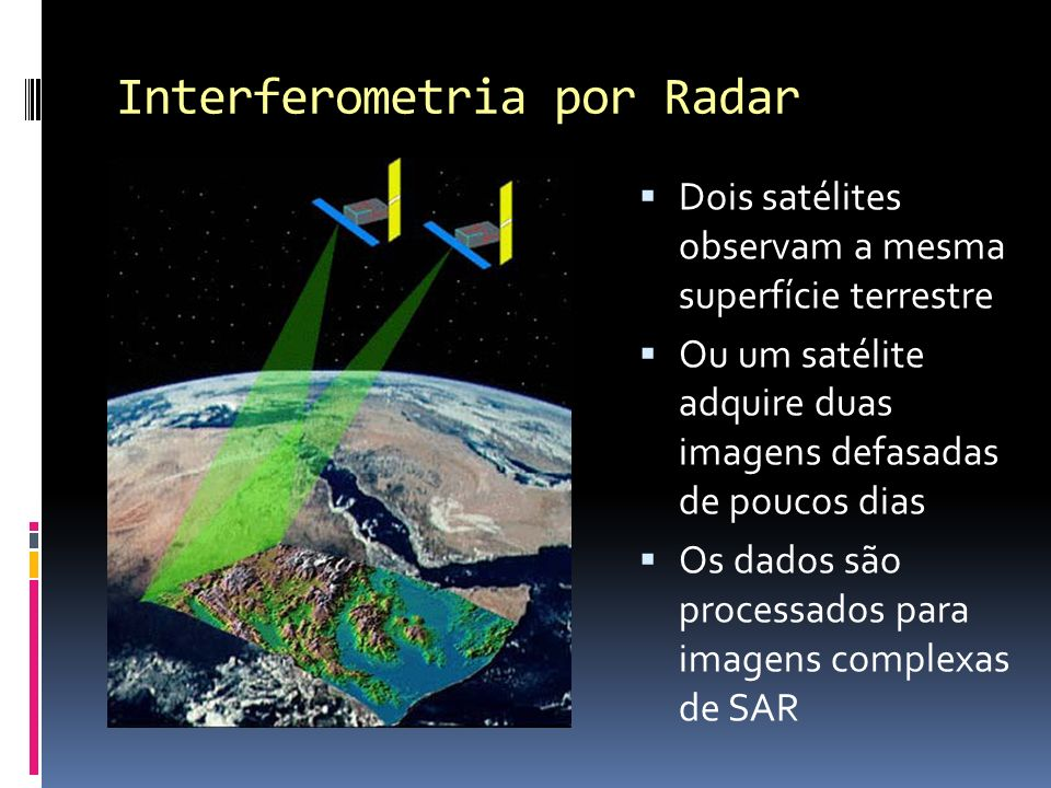 Interferometria por Radar