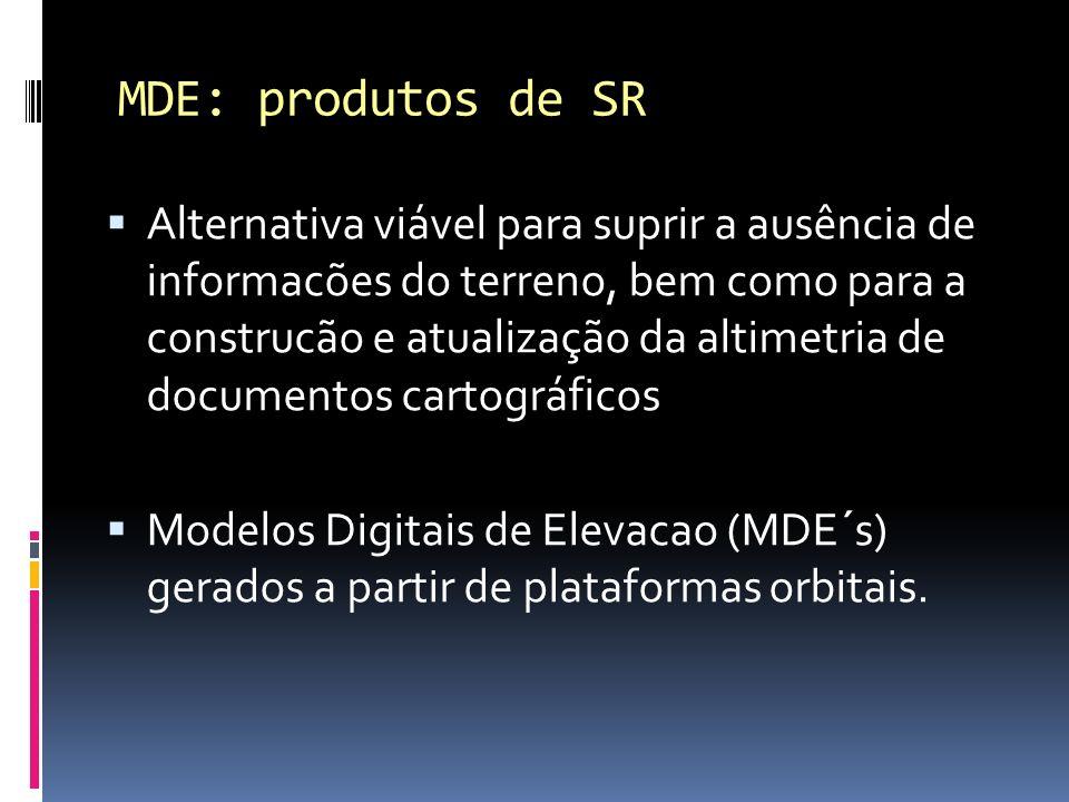 MDE: produtos de SR