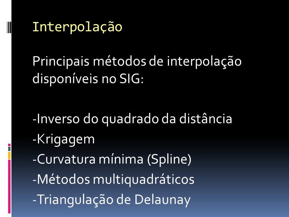 Interpolação Principais métodos de interpolação disponíveis no SIG: Inverso do quadrado da distância.