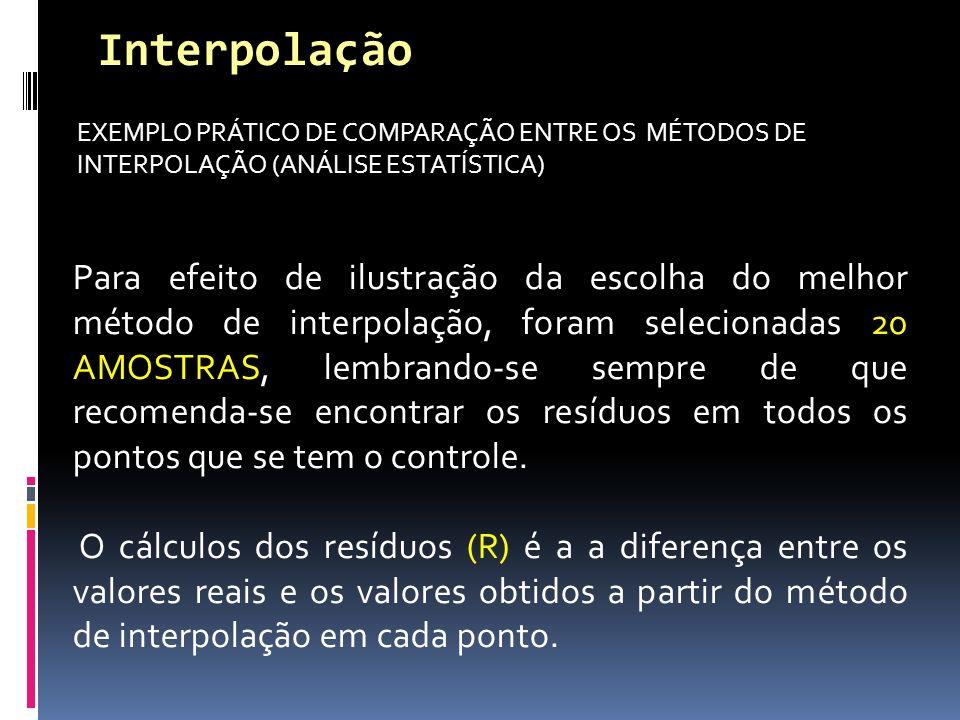 Interpolação EXEMPLO PRÁTICO DE COMPARAÇÃO ENTRE OS MÉTODOS DE INTERPOLAÇÃO (ANÁLISE ESTATÍSTICA)