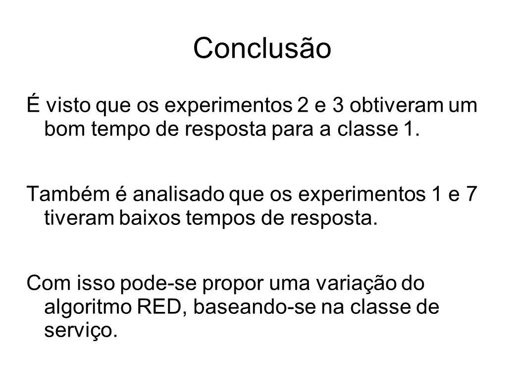 Conclusão É visto que os experimentos 2 e 3 obtiveram um bom tempo de resposta para a classe 1.