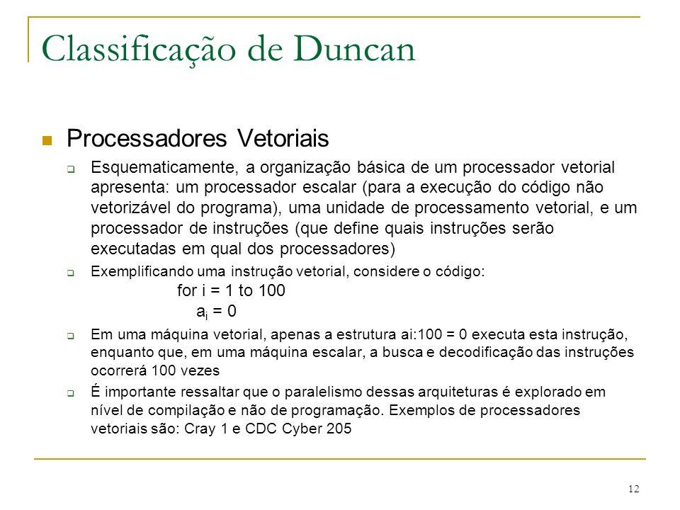 Classificação de Duncan