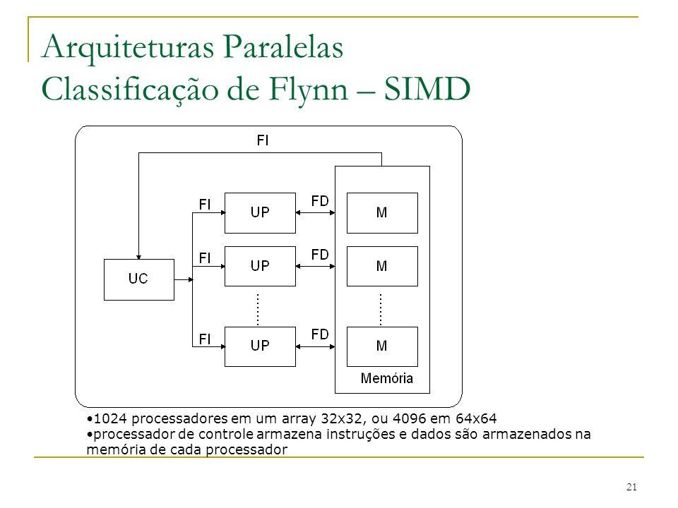 Arquiteturas Paralelas Classificação de Flynn – SIMD