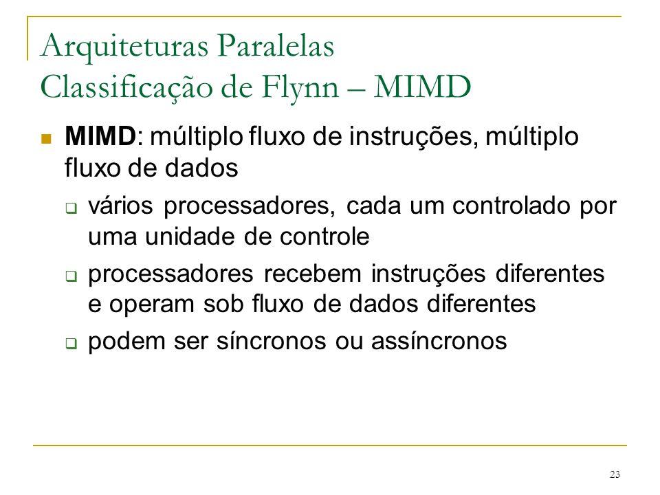 Arquiteturas Paralelas Classificação de Flynn – MIMD