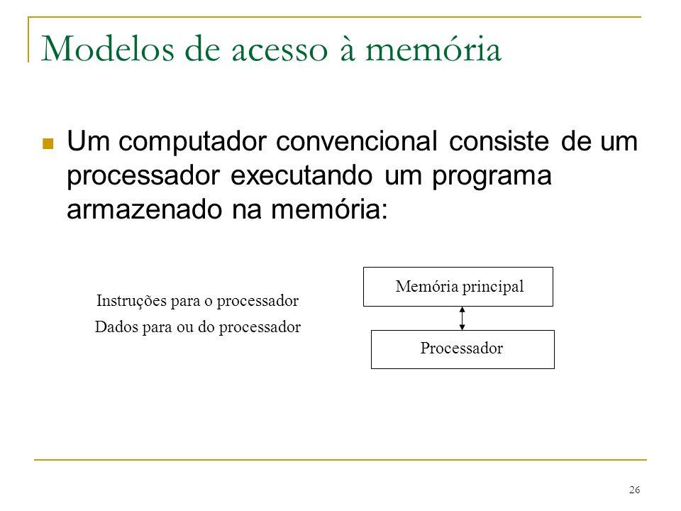 Modelos de acesso à memória