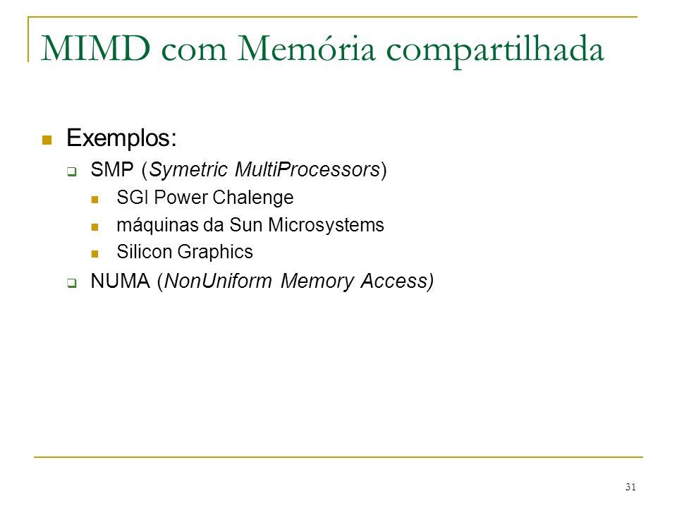 MIMD com Memória compartilhada