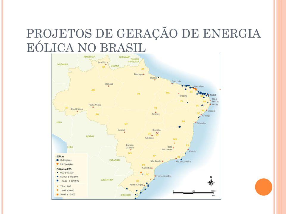 PROJETOS DE GERAÇÃO DE ENERGIA EÓLICA NO BRASIL