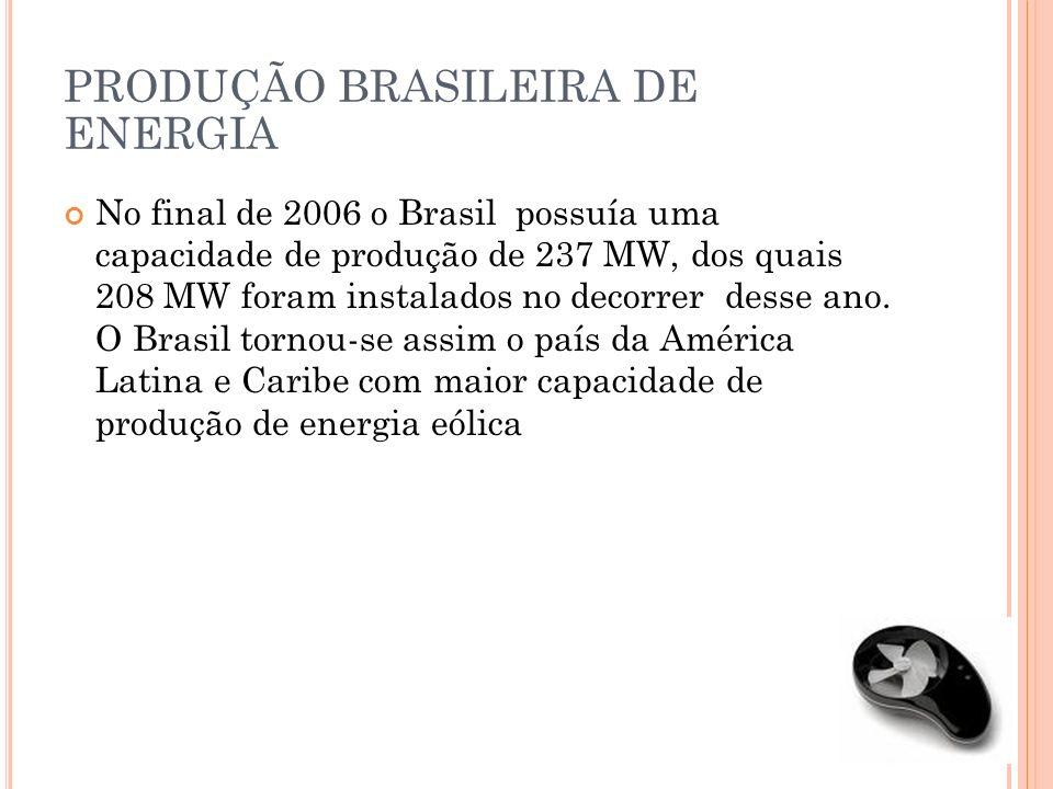PRODUÇÃO BRASILEIRA DE ENERGIA