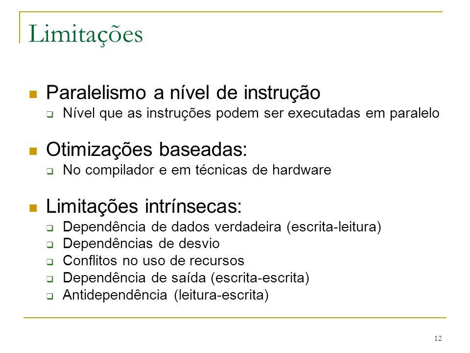 Limitações Paralelismo a nível de instrução Otimizações baseadas: