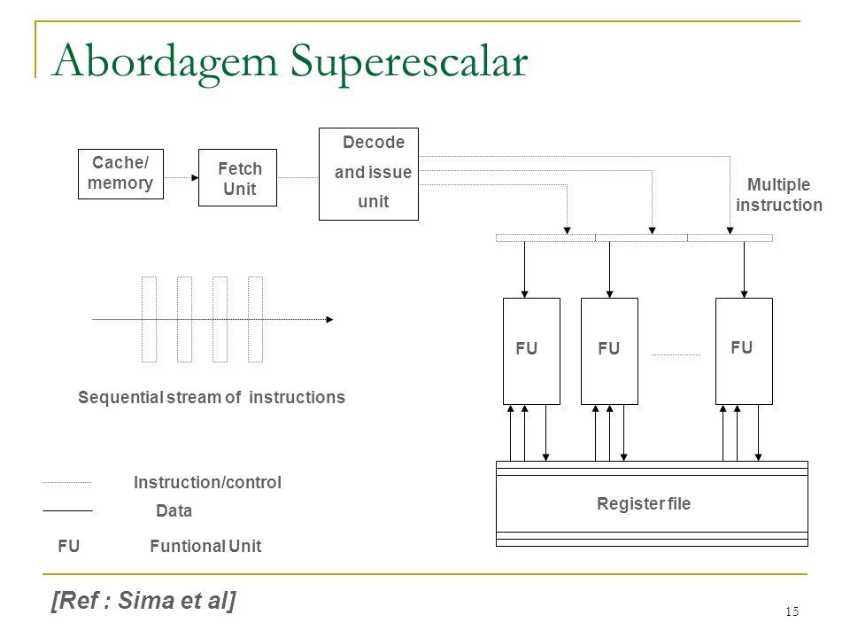 Abordagem Superescalar