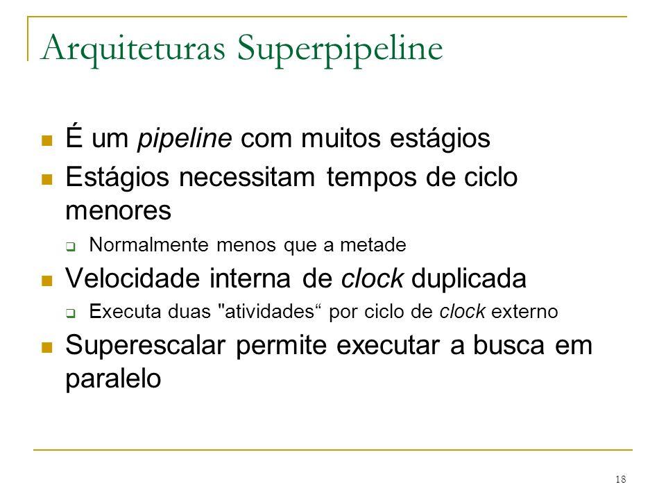 Arquiteturas Superpipeline
