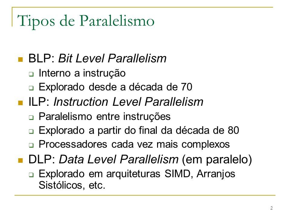 Tipos de Paralelismo BLP: Bit Level Parallelism