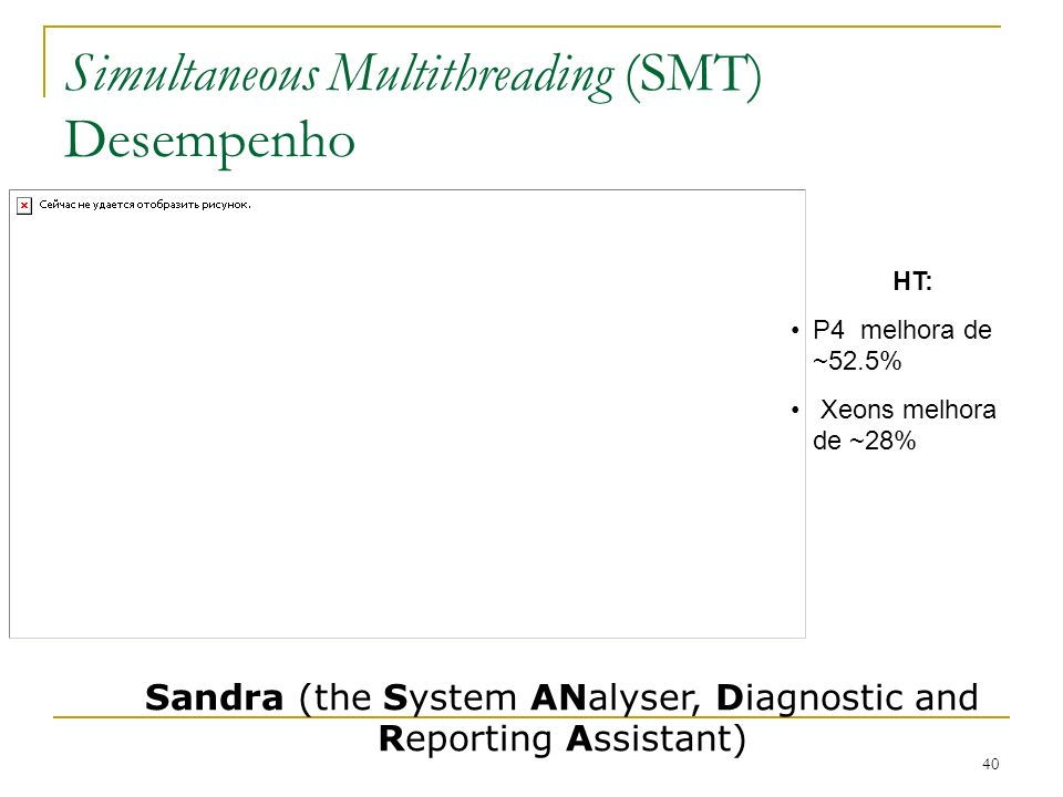 Simultaneous Multithreading (SMT) Desempenho