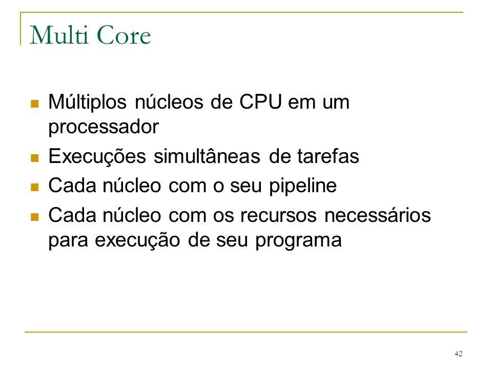 Multi Core Múltiplos núcleos de CPU em um processador