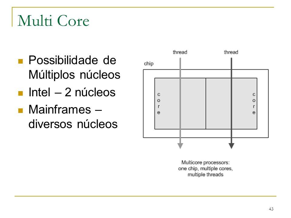 Multi Core Possibilidade de Múltiplos núcleos Intel – 2 núcleos
