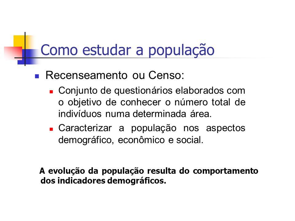 Como estudar a população