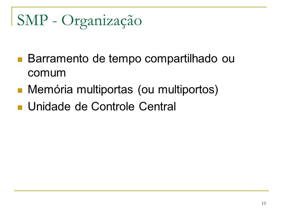 SMP - Organização Barramento de tempo compartilhado ou comum