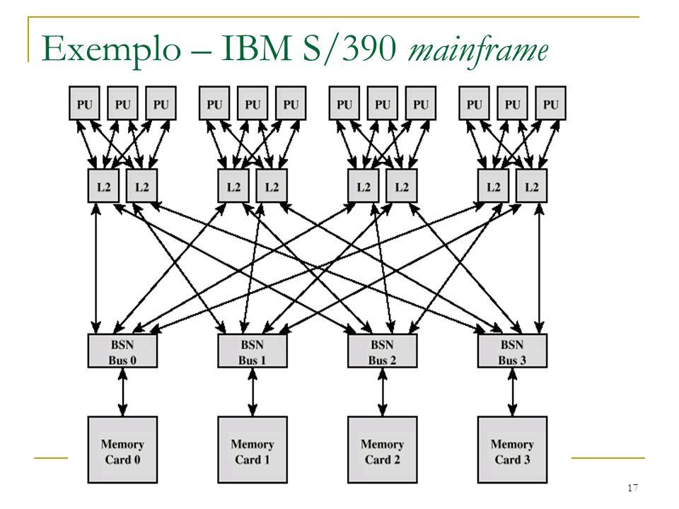 Exemplo – IBM S/390 mainframe