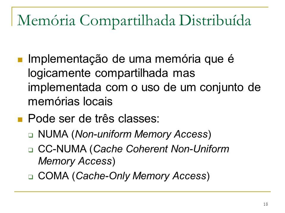 Memória Compartilhada Distribuída