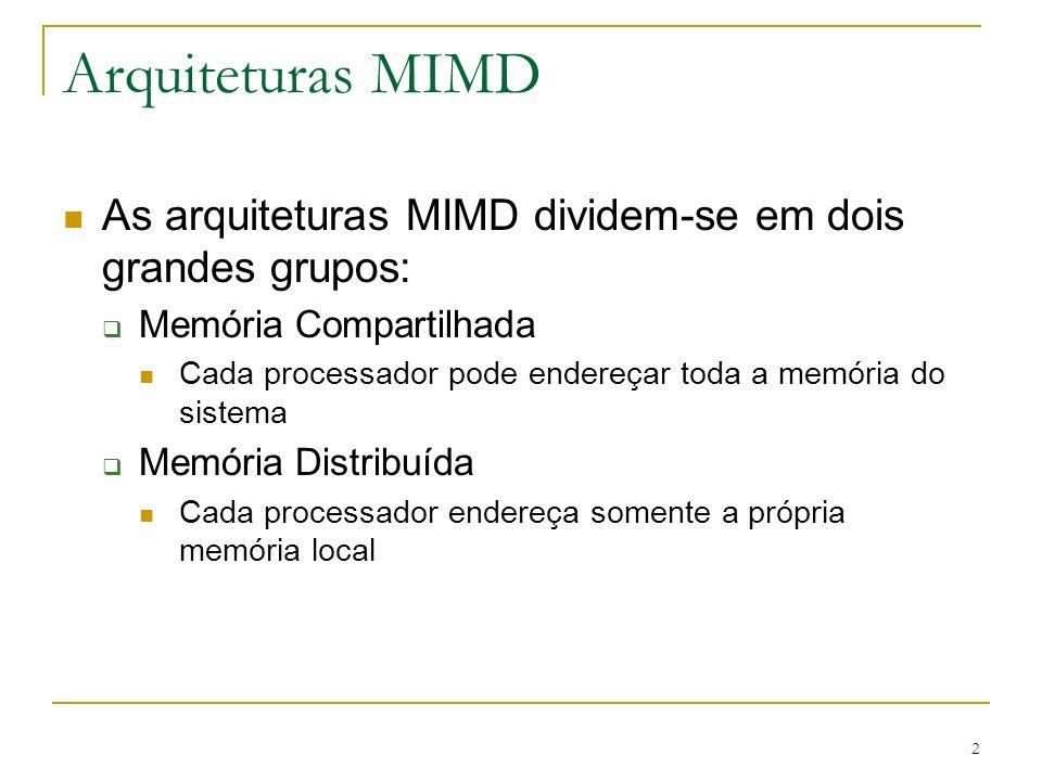 Arquiteturas MIMD As arquiteturas MIMD dividem-se em dois grandes grupos: Memória Compartilhada.