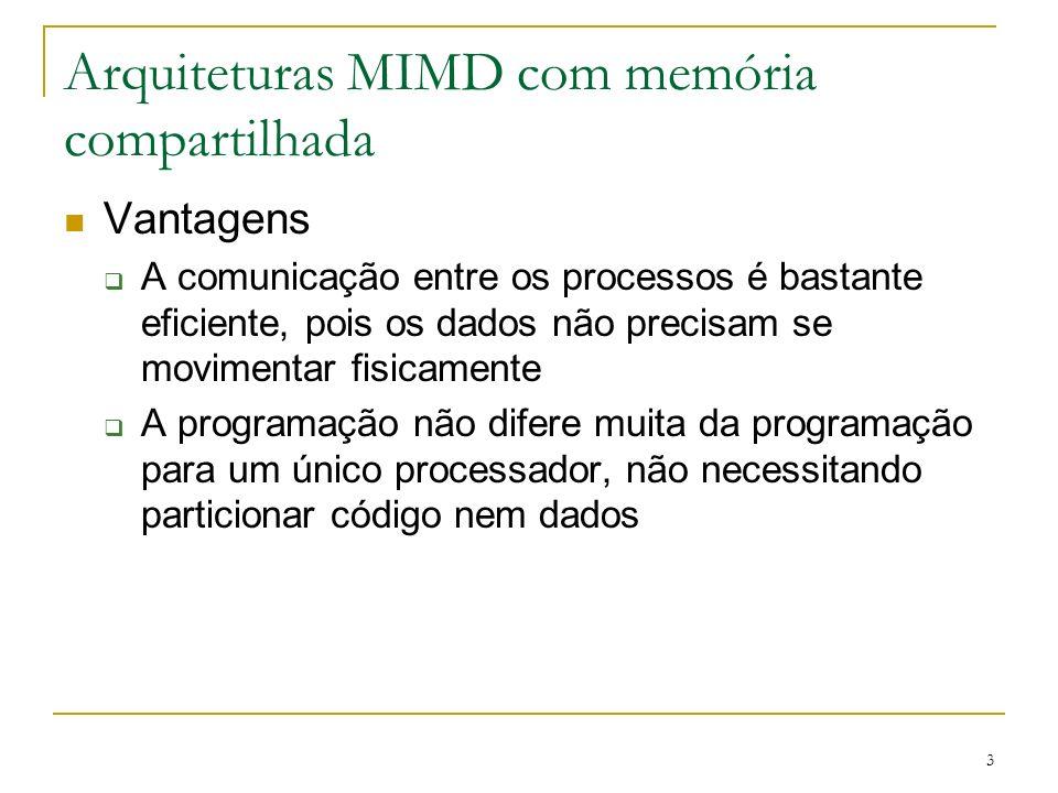 Arquiteturas MIMD com memória compartilhada